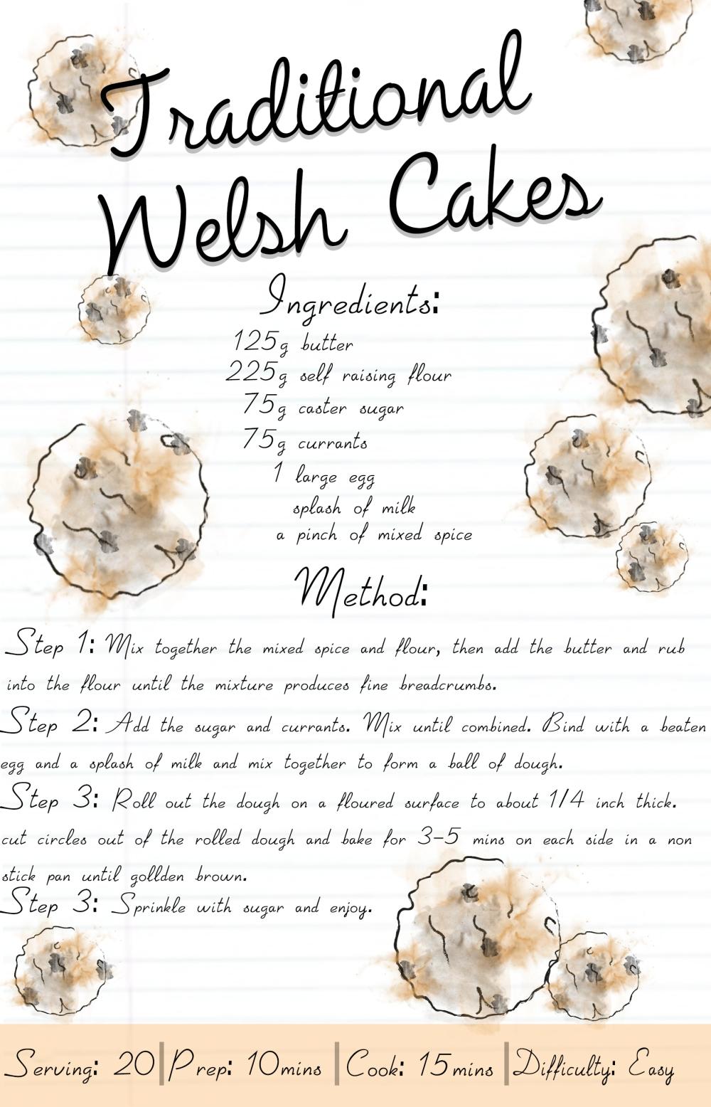 welsh cake recipe