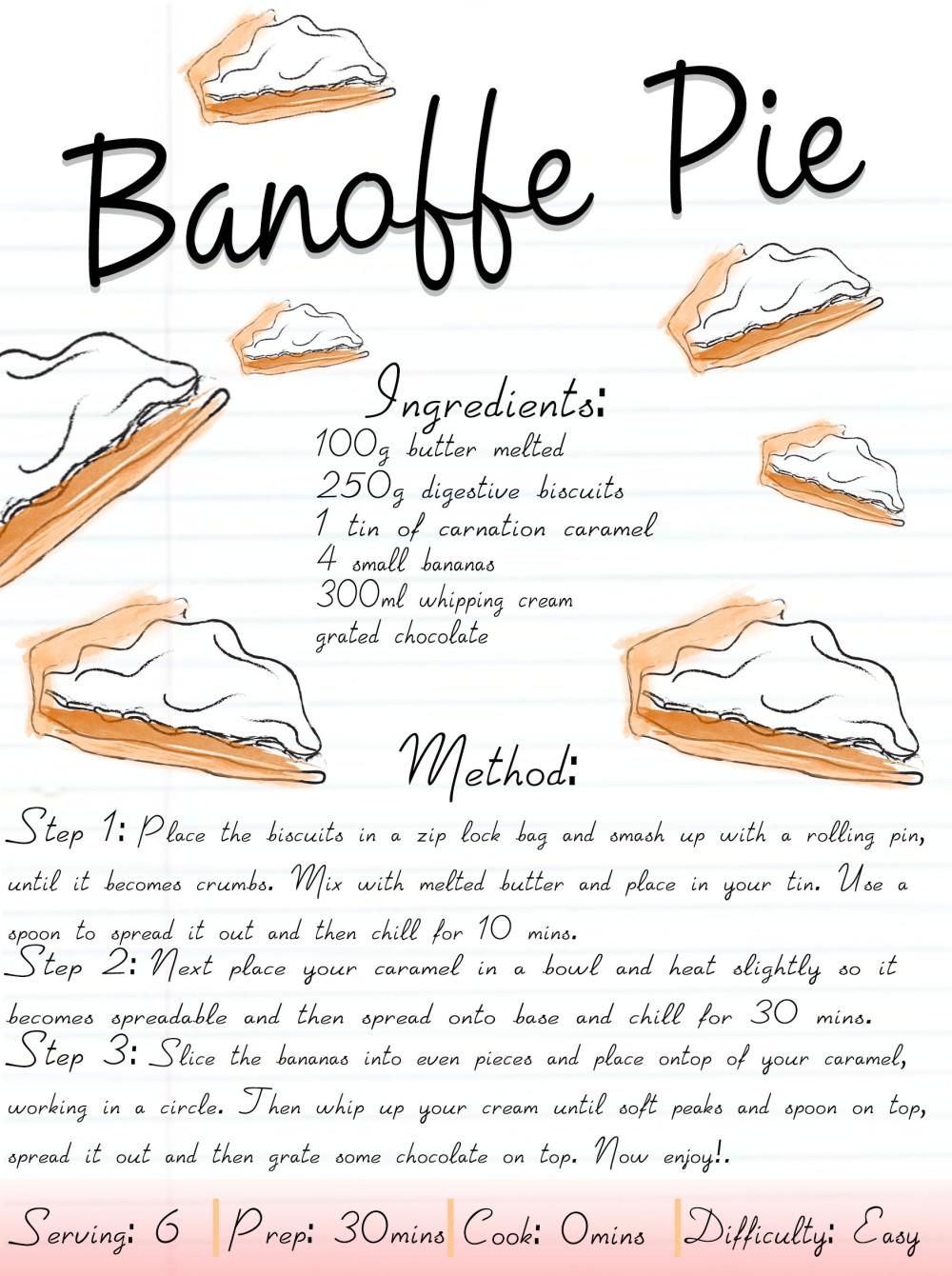 banoffee-pie-recipe