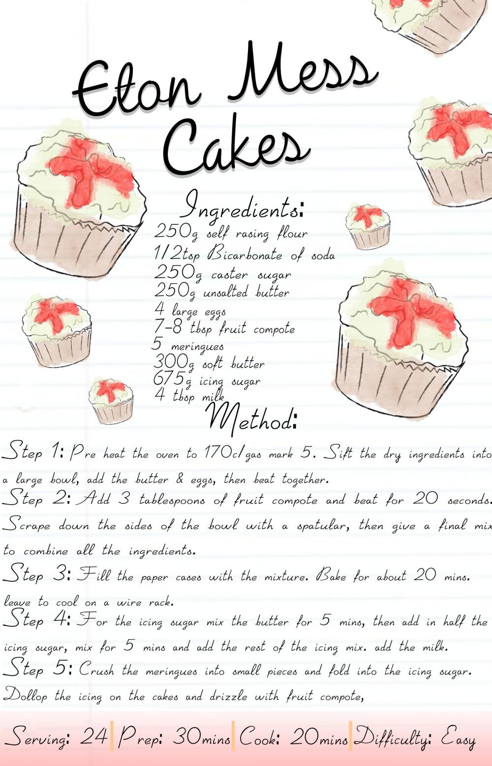 eton-mess-cakes-recipe