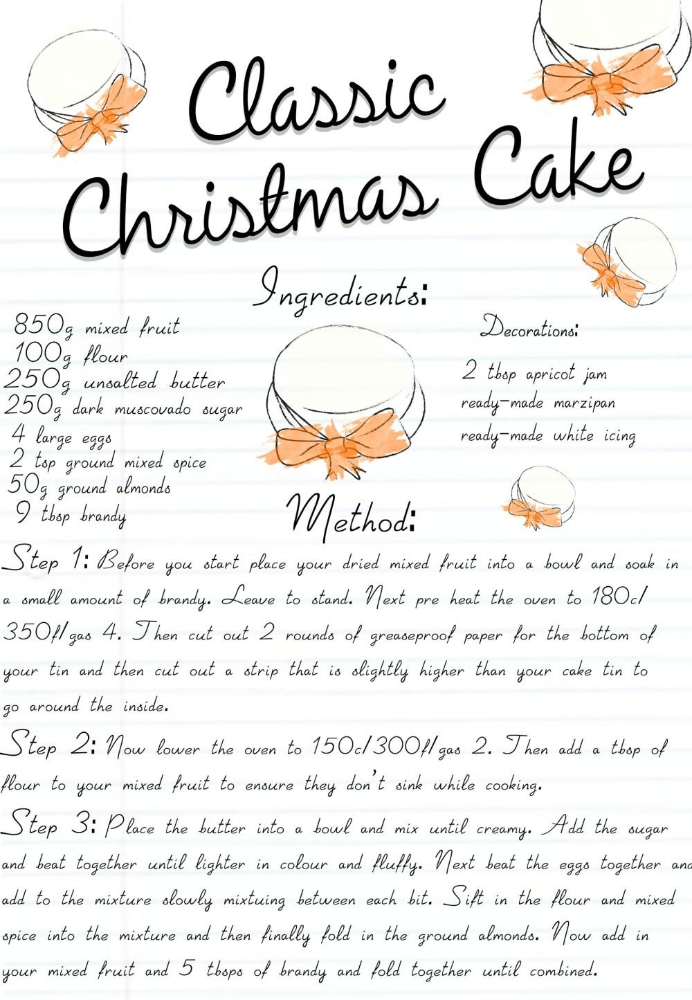 cake-1-recipe